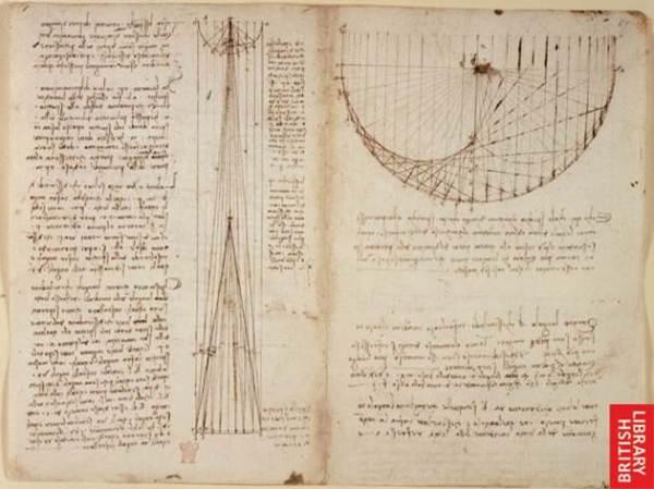 Journaal van Leonardo da Vinci